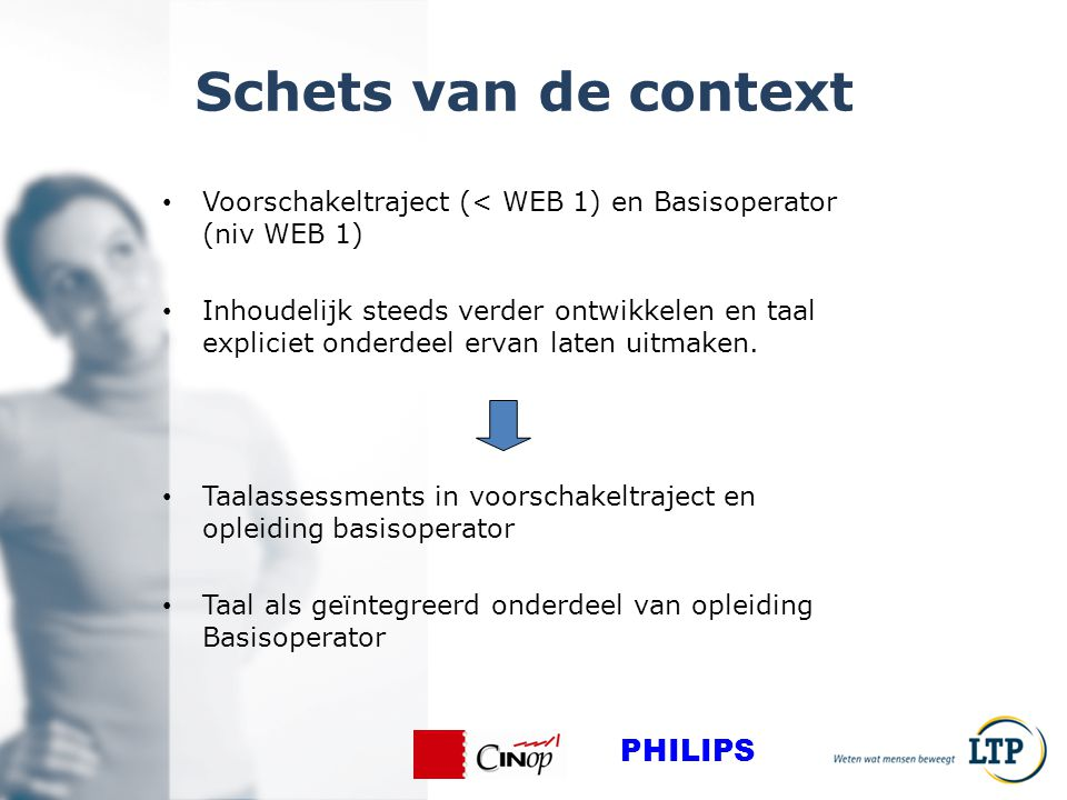 Schets van de context PHILIPS