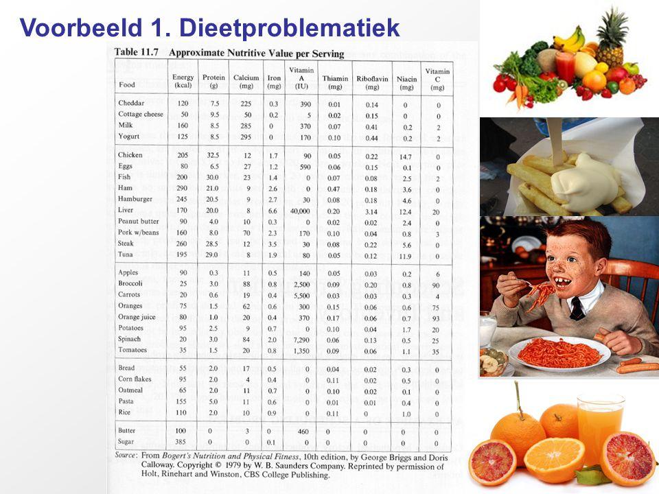 Voorbeeld 1. Dieetproblematiek