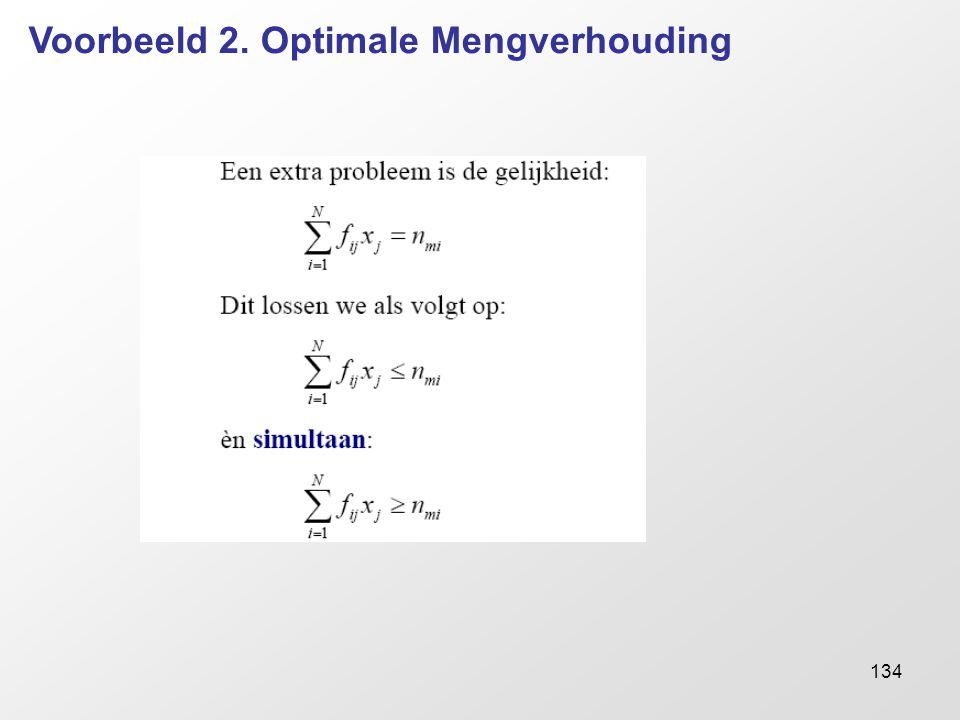 Voorbeeld 2. Optimale Mengverhouding