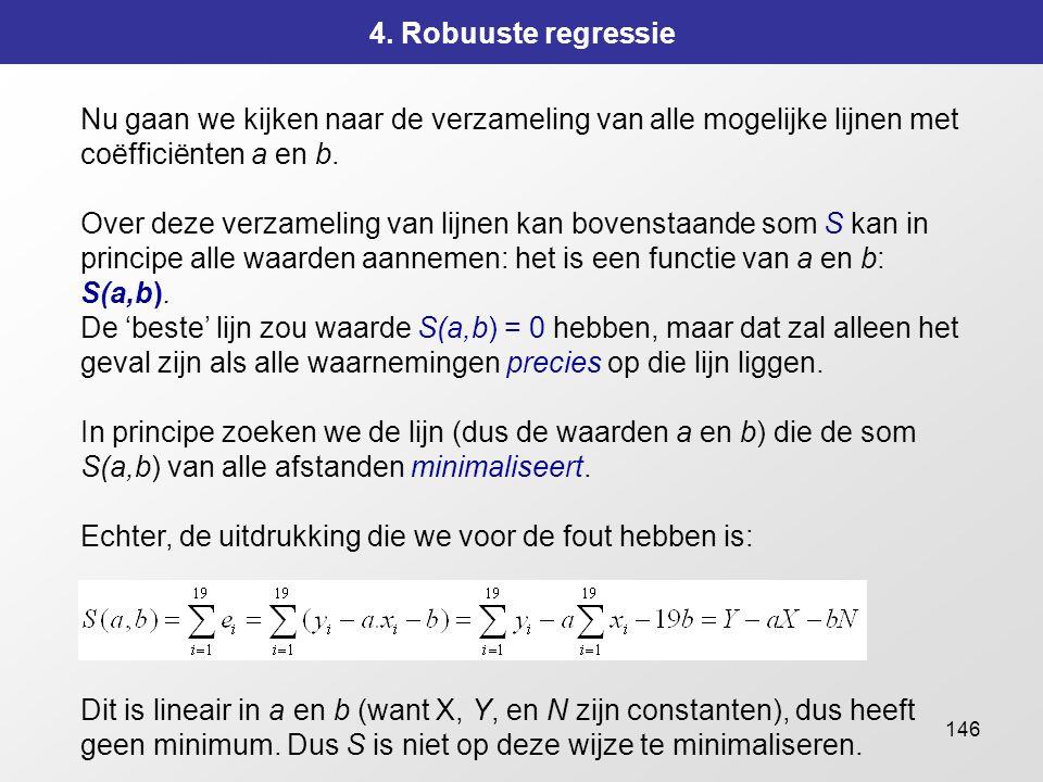 4. Robuuste regressie Nu gaan we kijken naar de verzameling van alle mogelijke lijnen met coëfficiënten a en b.