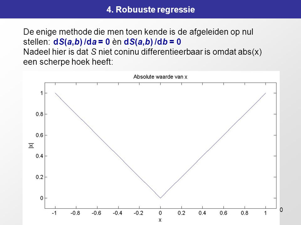 4. Robuuste regressie De enige methode die men toen kende is de afgeleiden op nul stellen: dS(a,b) /da = 0 èn dS(a,b) /db = 0.