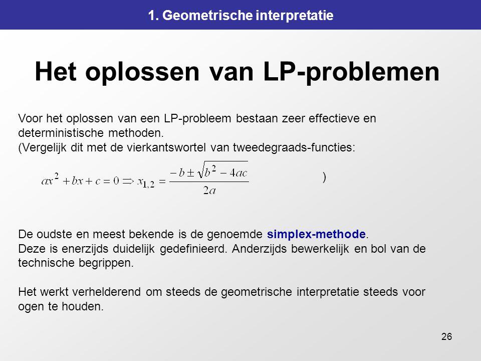 Het oplossen van LP-problemen