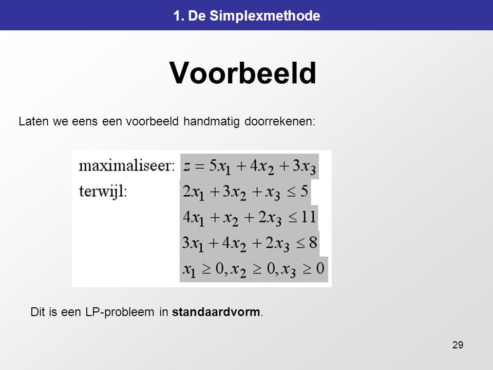 Voorbeeld 1. De Simplexmethode