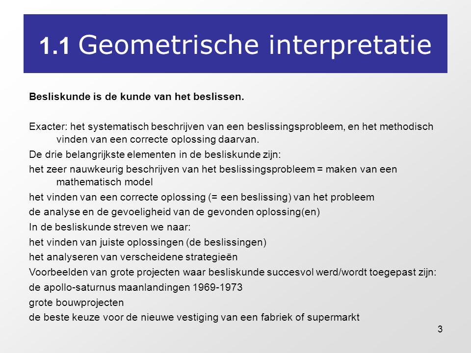 1.1 Geometrische interpretatie