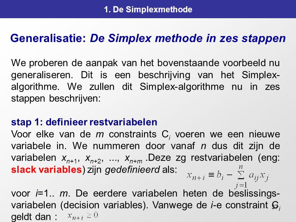 Generalisatie: De Simplex methode in zes stappen