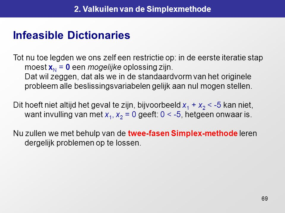 2. Valkuilen van de Simplexmethode