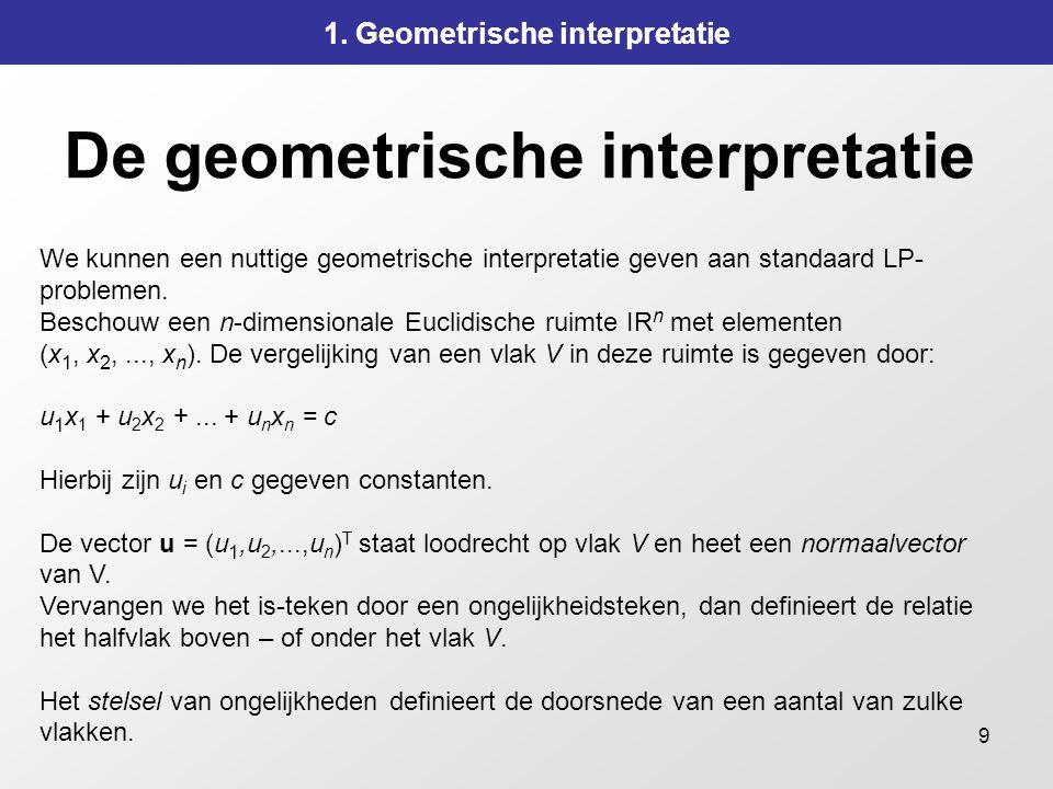 De geometrische interpretatie