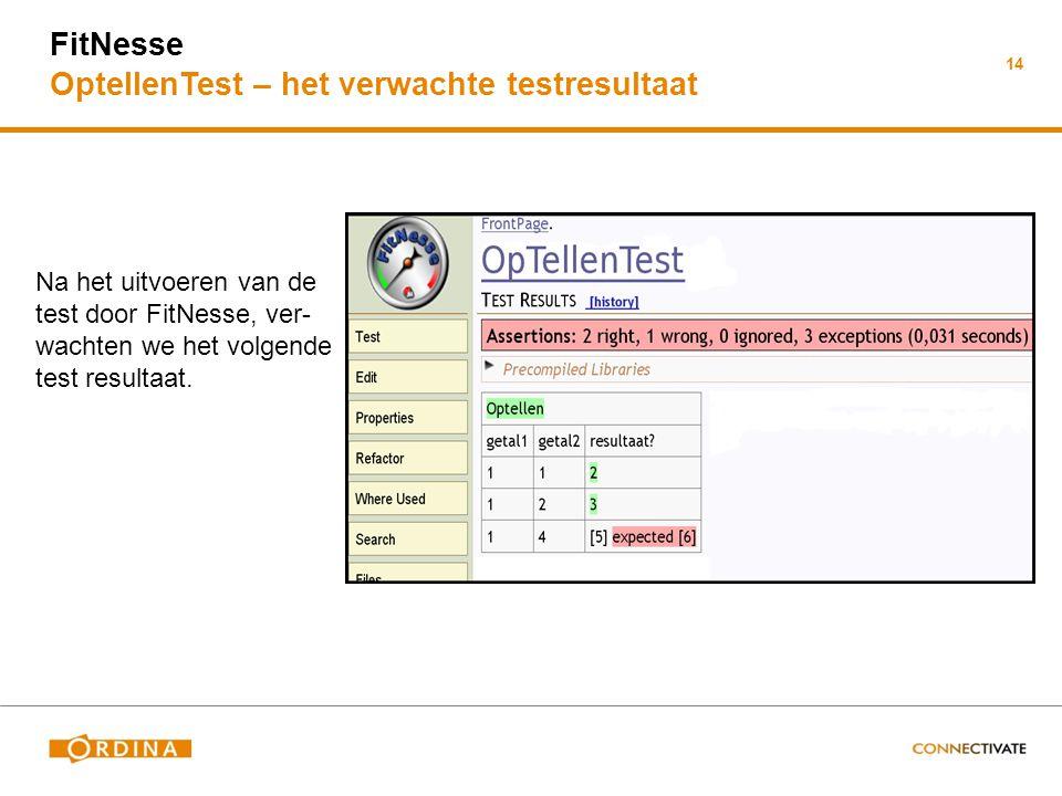 FitNesse OptellenTest – het verwachte testresultaat