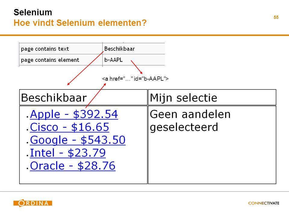 Selenium Hoe vindt Selenium elementen