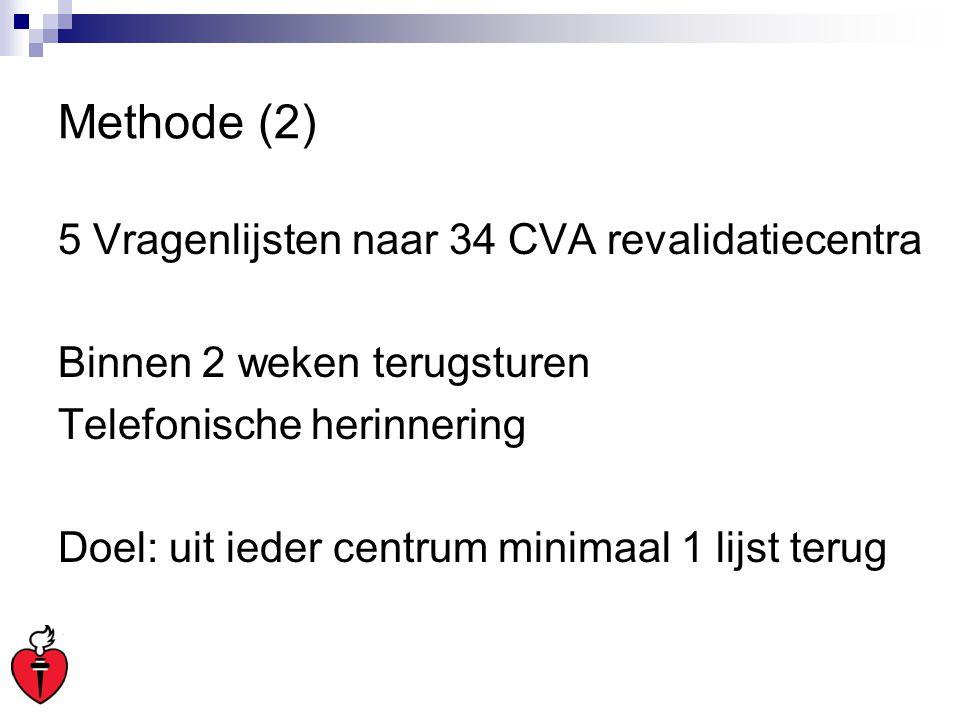 Methode (2) 5 Vragenlijsten naar 34 CVA revalidatiecentra