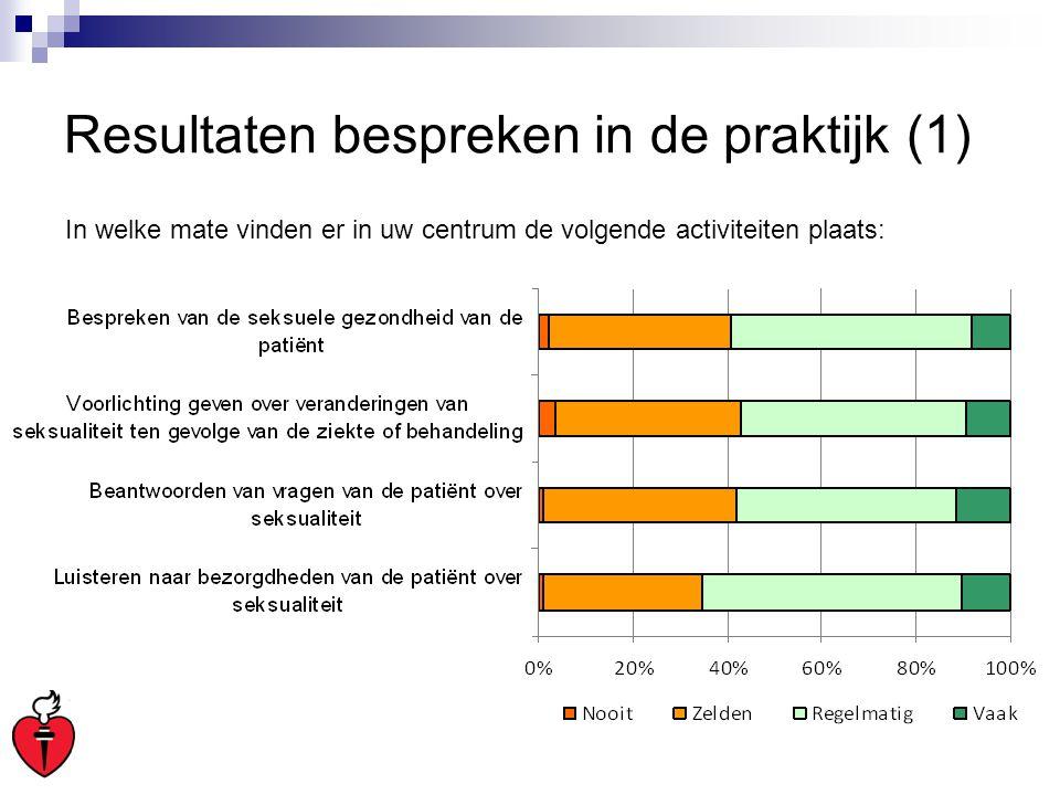 Resultaten bespreken in de praktijk (1)
