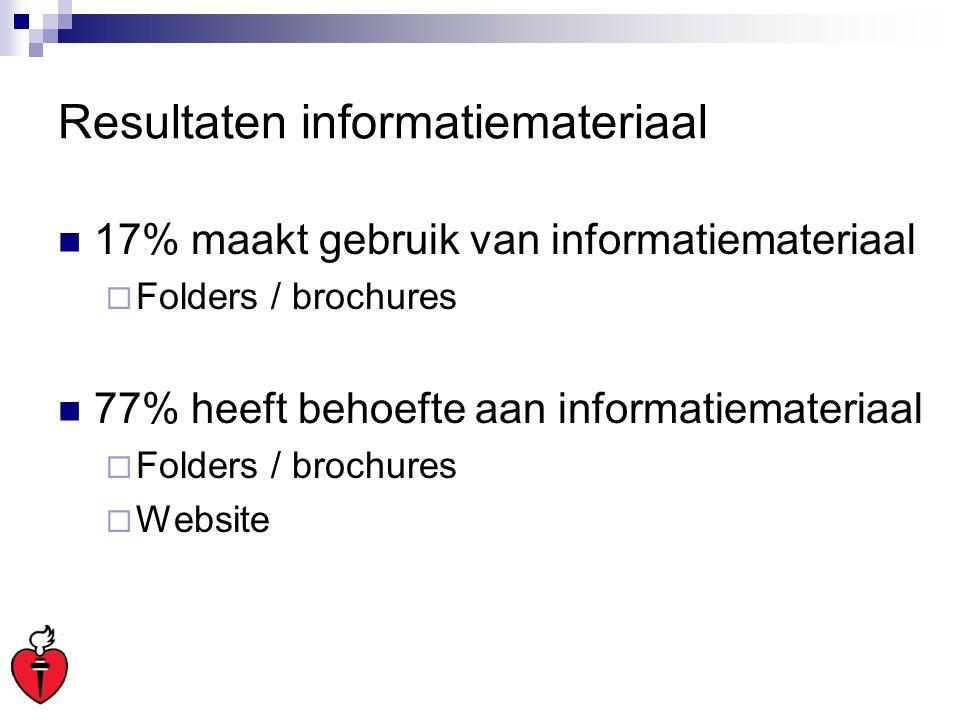 Resultaten informatiemateriaal
