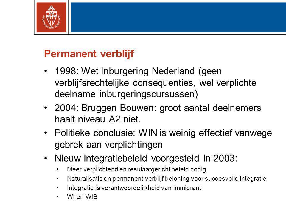Permanent verblijf 1998: Wet Inburgering Nederland (geen verblijfsrechtelijke consequenties, wel verplichte deelname inburgeringscursussen)