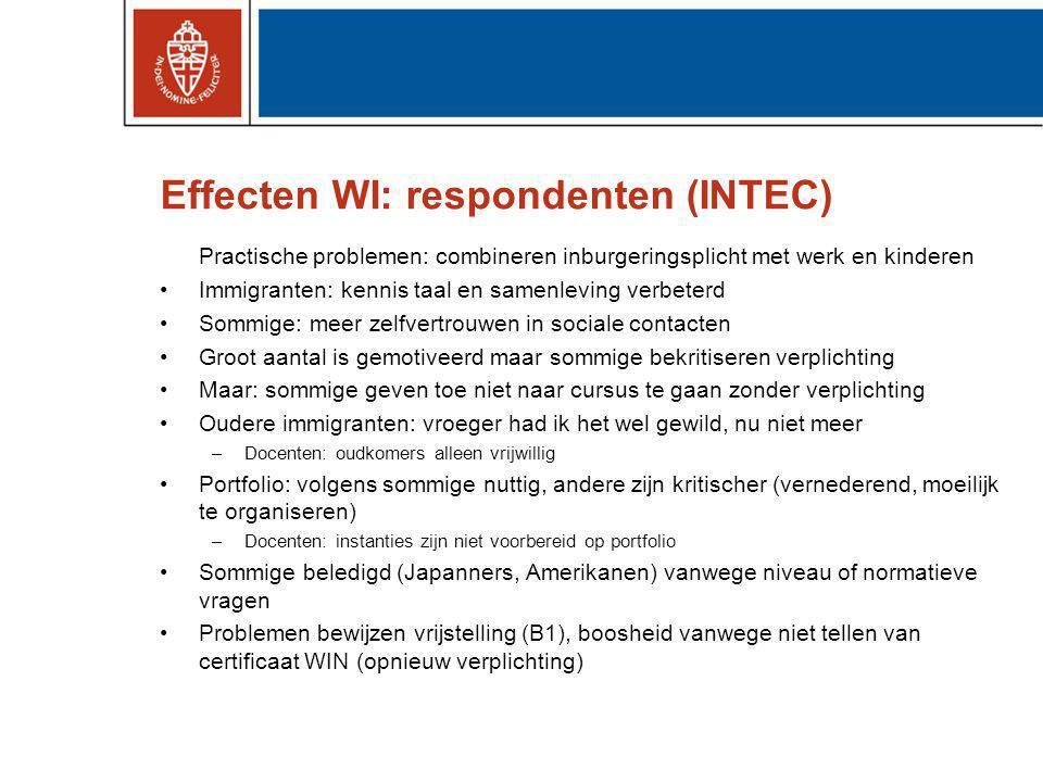 Effecten WI: respondenten (INTEC)