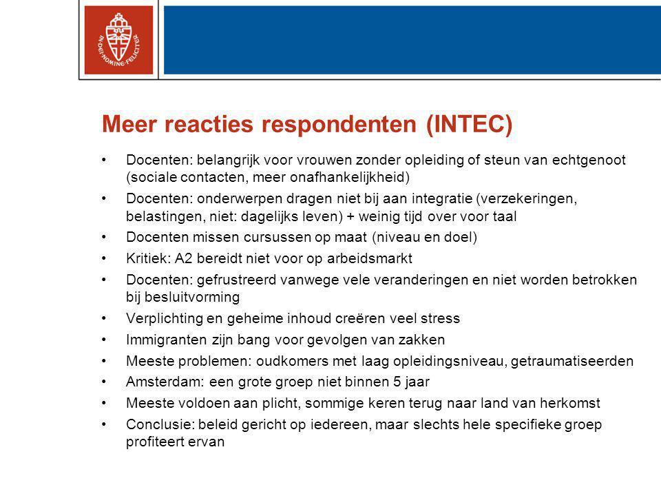 Meer reacties respondenten (INTEC)