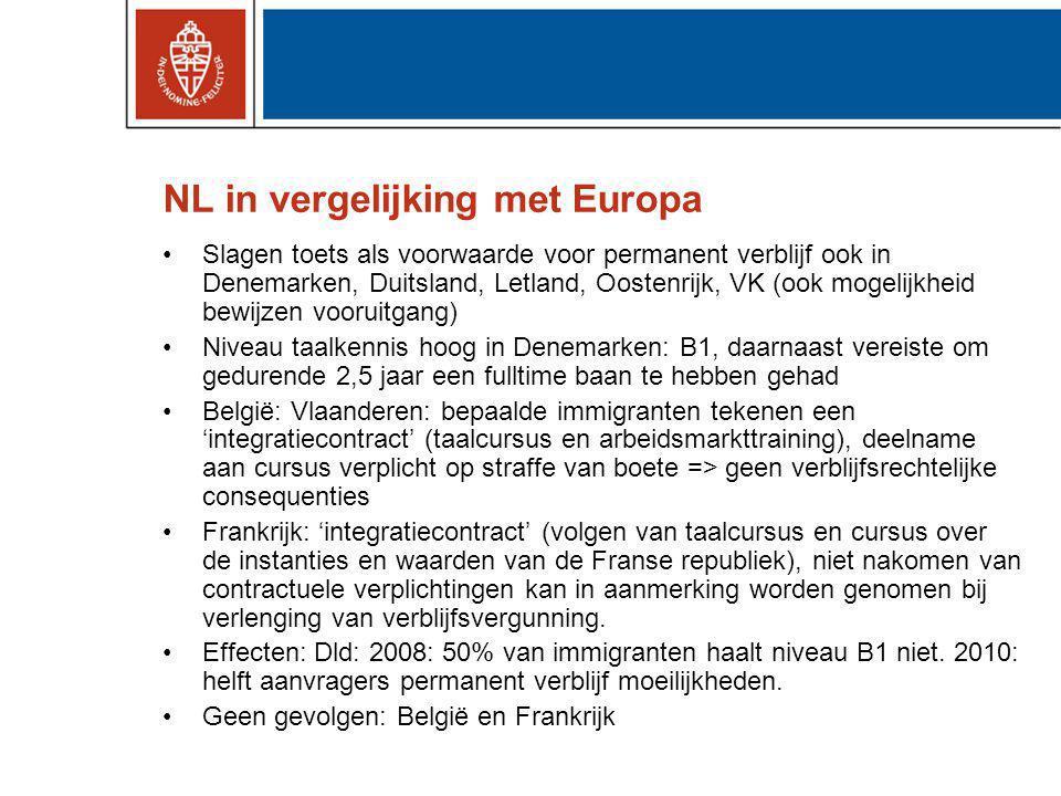 NL in vergelijking met Europa