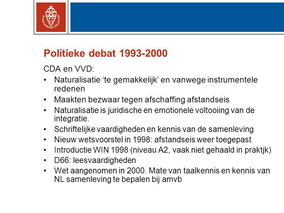 Politieke debat 1993-2000 CDA en VVD: