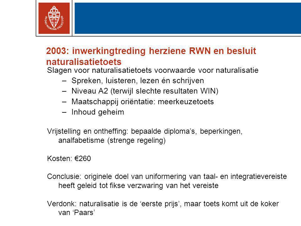 2003: inwerkingtreding herziene RWN en besluit naturalisatietoets
