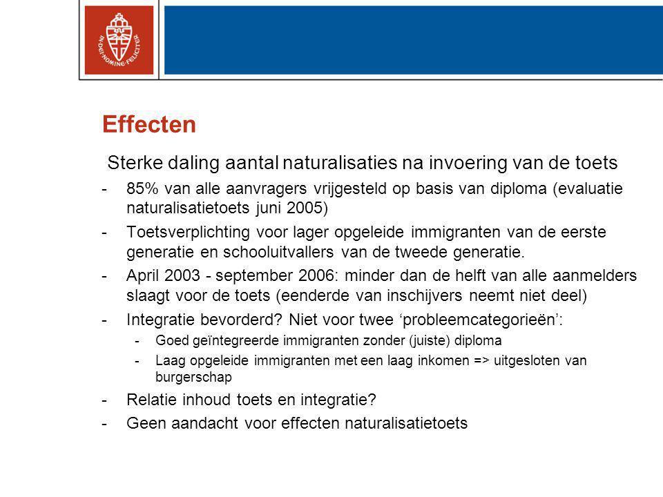 Effecten Sterke daling aantal naturalisaties na invoering van de toets