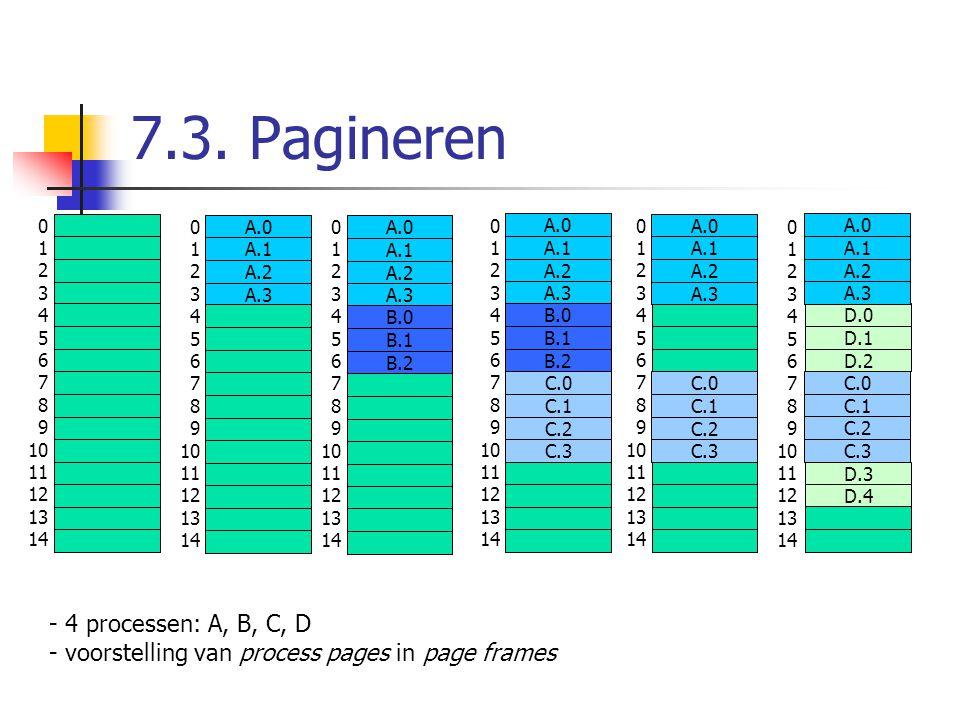 7.3. Pagineren - 4 processen: A, B, C, D