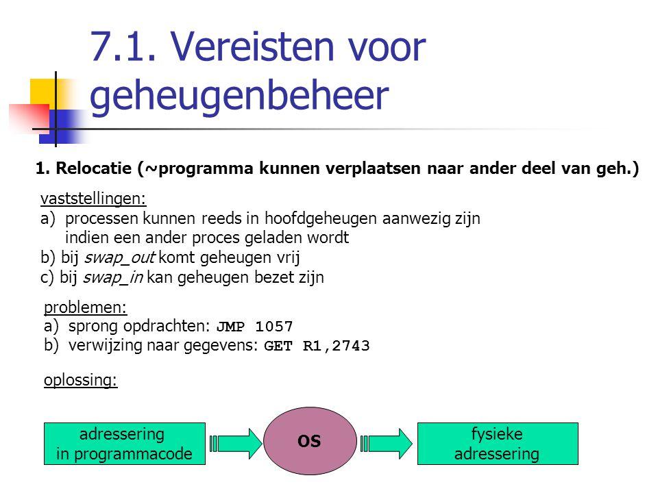 7.1. Vereisten voor geheugenbeheer