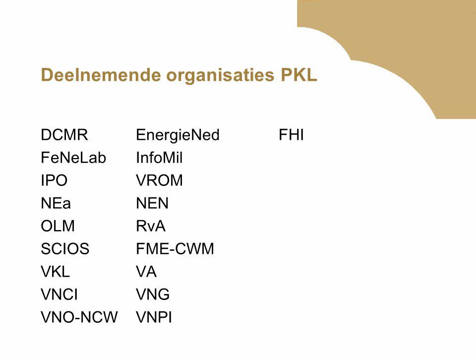 Deelnemende organisaties PKL