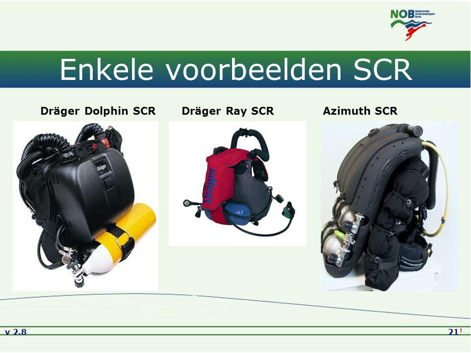 Enkele voorbeelden SCR