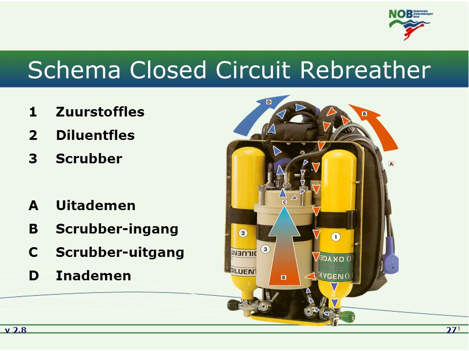 Schema Closed Circuit Rebreather