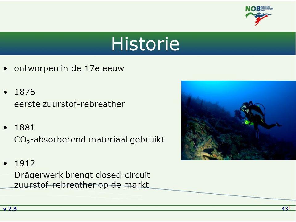 Historie ontworpen in de 17e eeuw 1876 eerste zuurstof-rebreather 1881