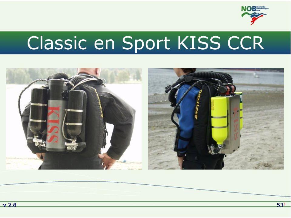 Classic en Sport KISS CCR