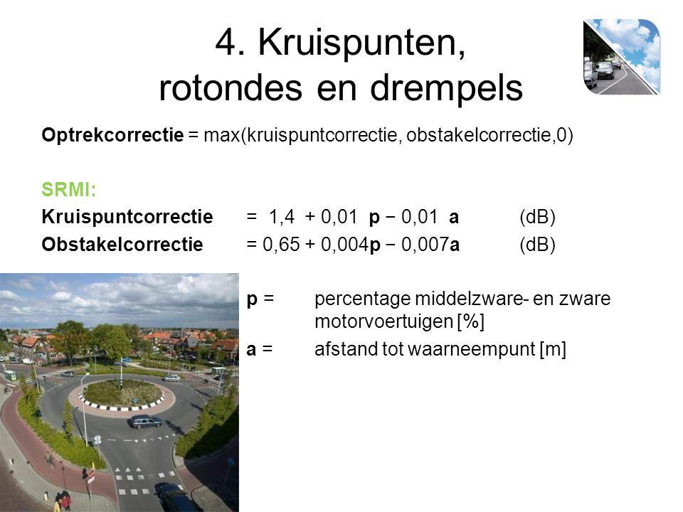 4. Kruispunten, rotondes en drempels
