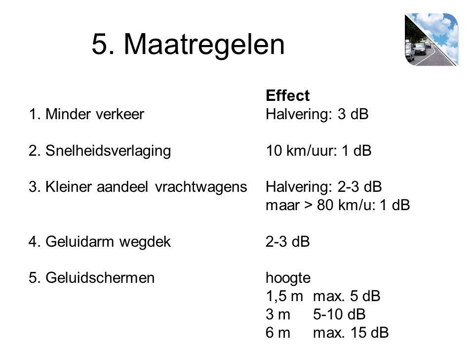 5. Maatregelen Minder verkeer Halvering: 3 dB