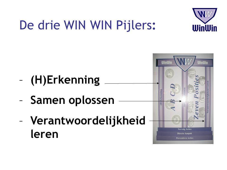 De drie WIN WIN Pijlers: