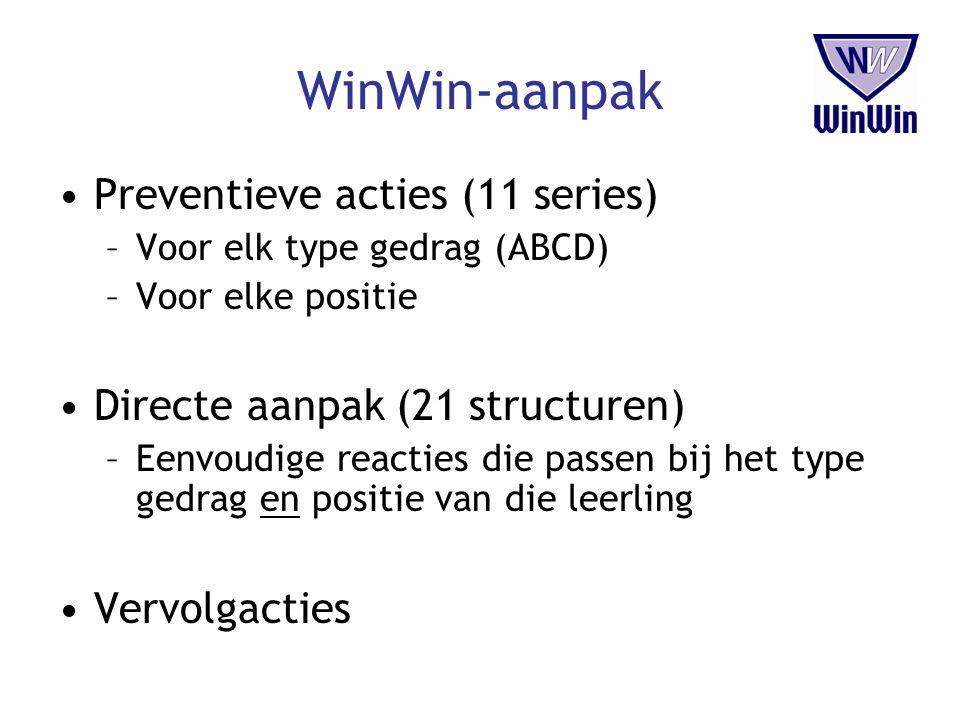 WinWin-aanpak Preventieve acties (11 series)