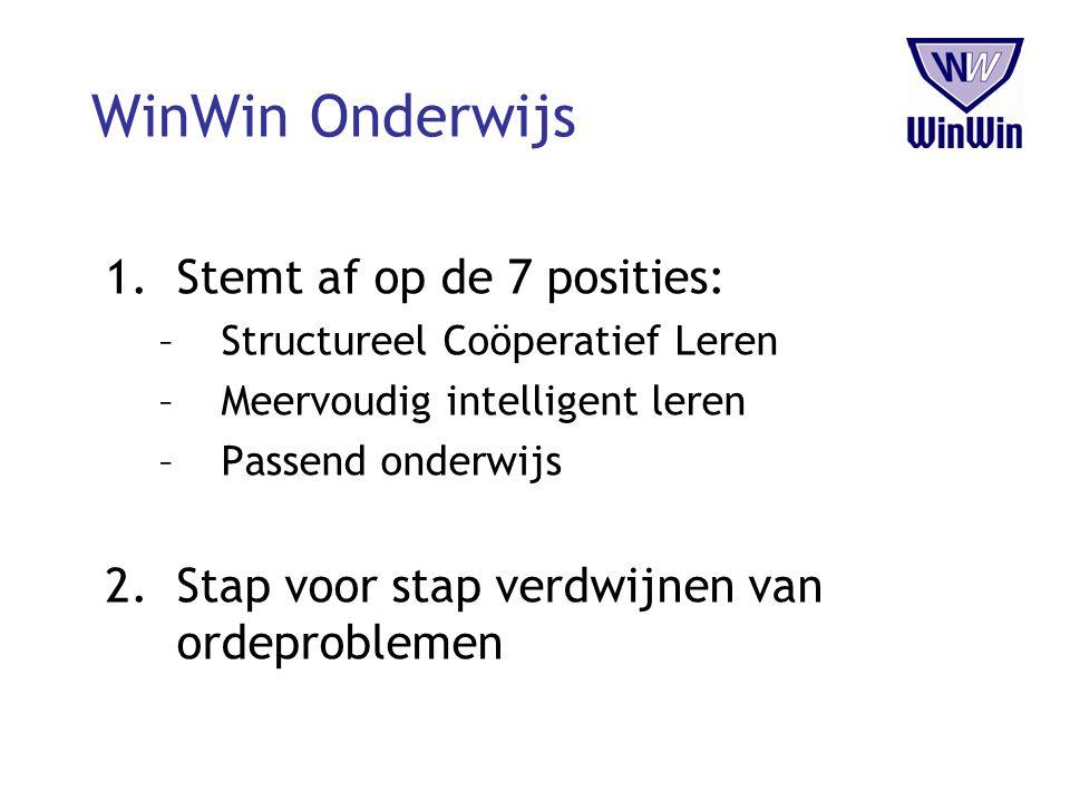 WinWin Onderwijs Stemt af op de 7 posities: