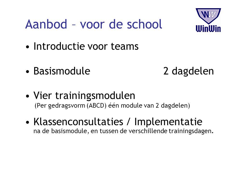 Aanbod – voor de school Introductie voor teams Basismodule 2 dagdelen