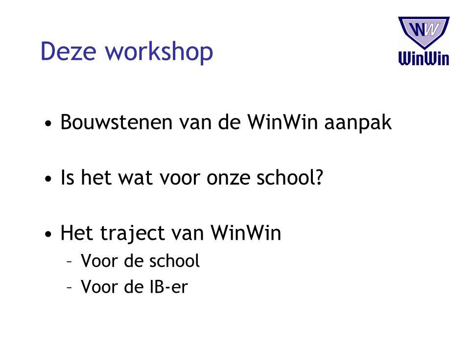 Deze workshop Bouwstenen van de WinWin aanpak