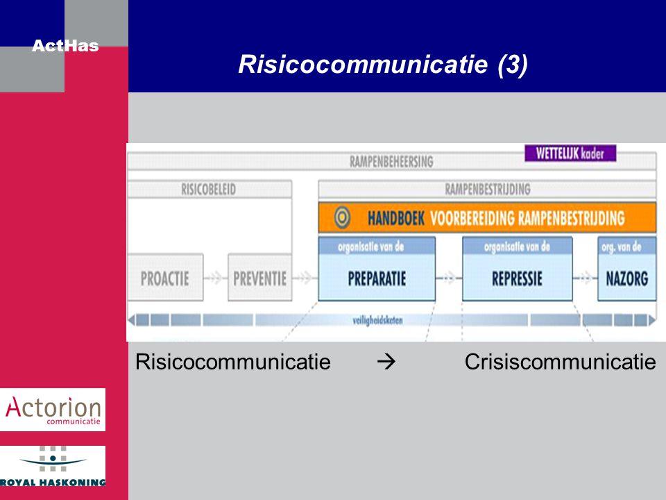 Risicocommunicatie (3)