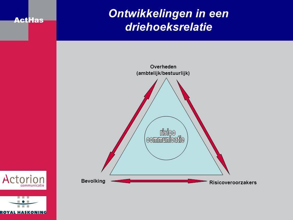 Ontwikkelingen in een driehoeksrelatie