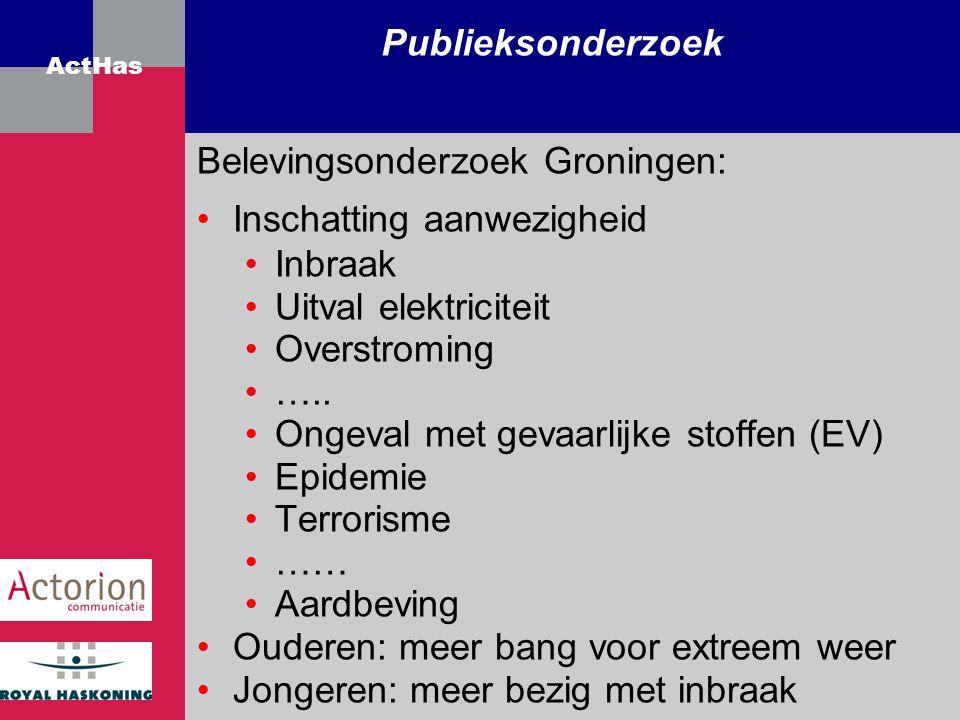 Publieksonderzoek Belevingsonderzoek Groningen: Inschatting aanwezigheid. Inbraak. Uitval elektriciteit.