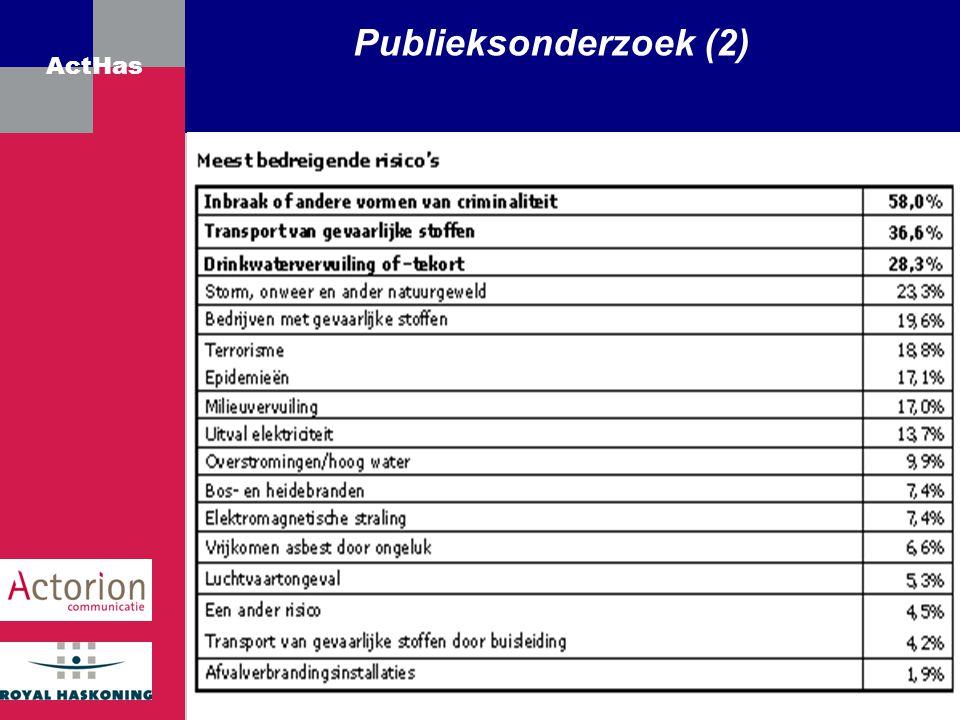 Publieksonderzoek (2)