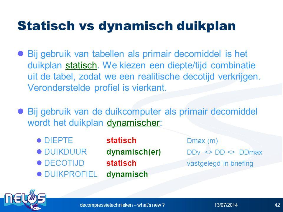 Statisch vs dynamisch duikplan