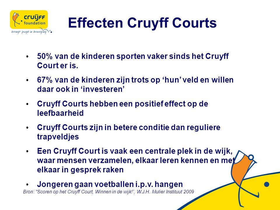 Effecten Cruyff Courts