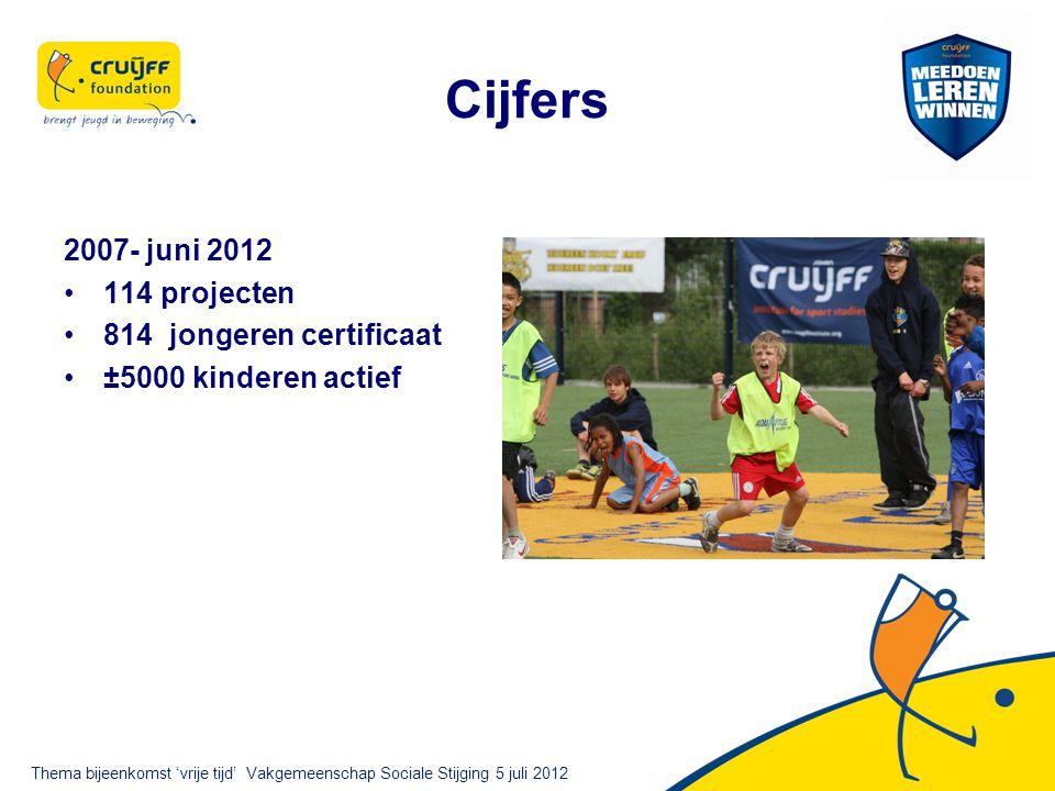 Cijfers 2007- juni 2012 114 projecten 814 jongeren certificaat