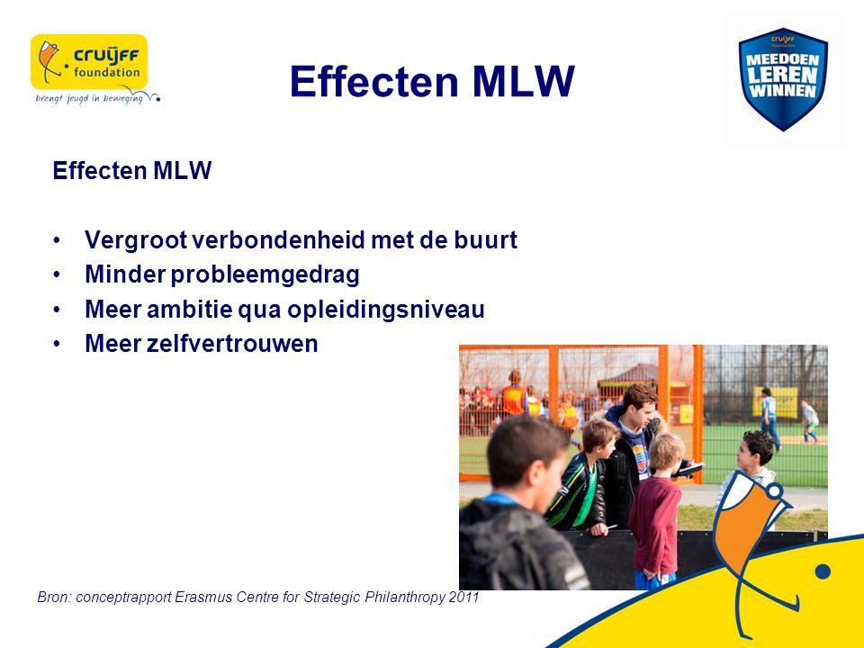 Effecten MLW Effecten MLW Vergroot verbondenheid met de buurt