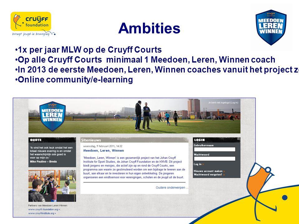 Ambities 1x per jaar MLW op de Cruyff Courts