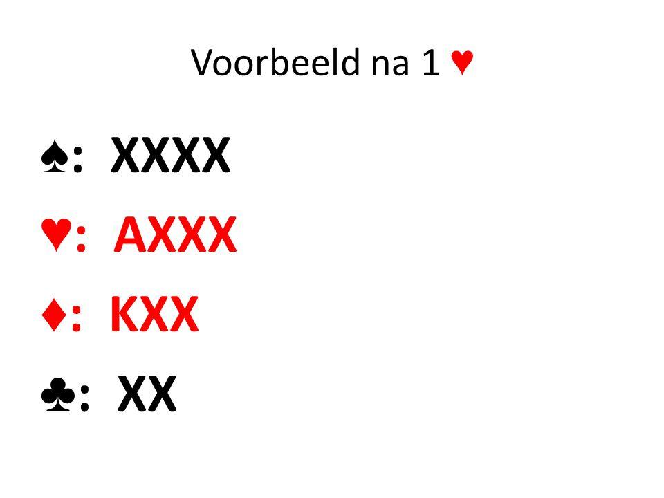 Voorbeeld na 1 ♥ ♠: XXXX ♥: AXXX ♦: KXX ♣: XX