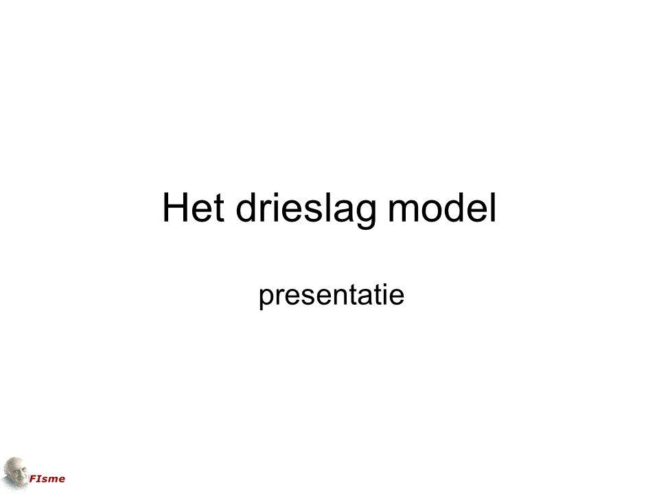 Het drieslag model presentatie