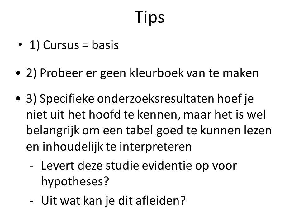 Tips 1) Cursus = basis 2) Probeer er geen kleurboek van te maken