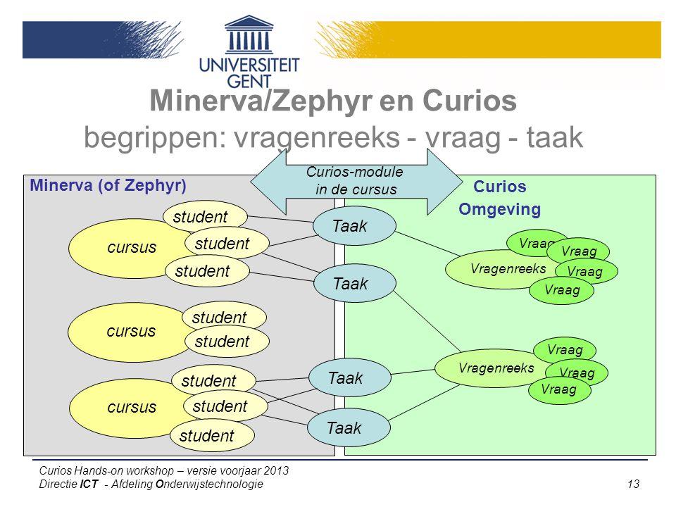 Minerva/Zephyr en Curios begrippen: vragenreeks - vraag - taak